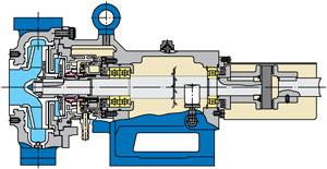 Футерованные электронасосные агрегаты серии АХ